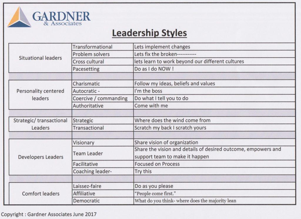 Gardner Associates Leadership Styles